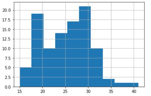f:id:white-azalea:20210819235918p:plain