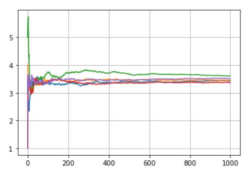 f:id:white-azalea:20210915224558p:plain