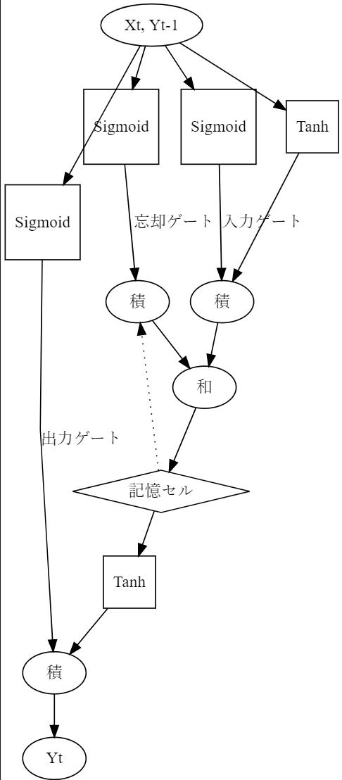 f:id:white-azalea:20210927224336p:plain