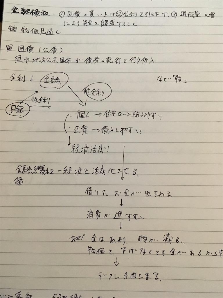 f:id:white-kutsushita:20180801215940j:image