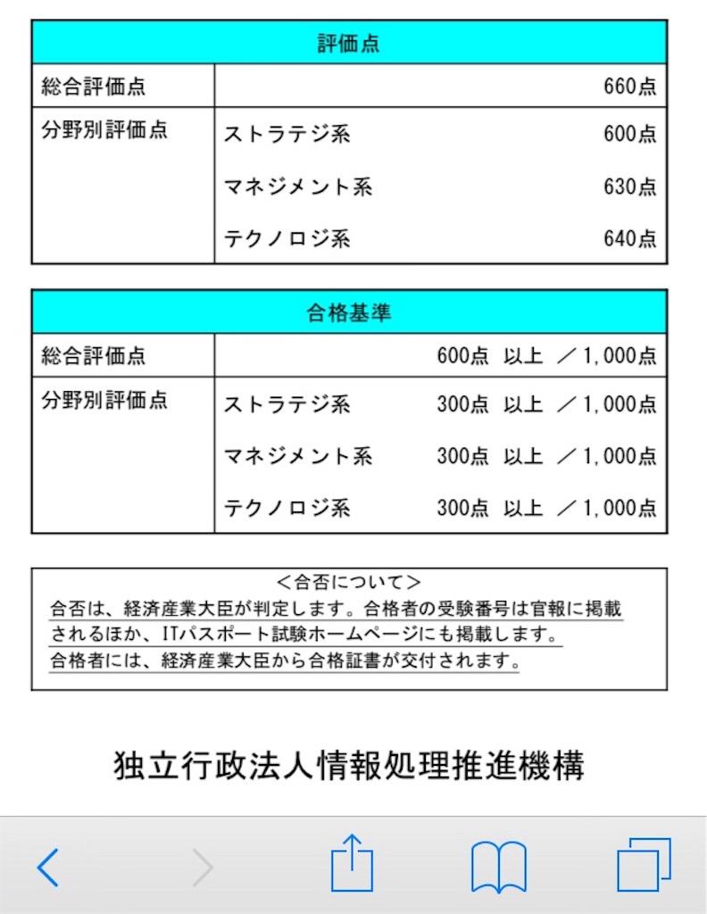 f:id:white-kutsushita:20190311200247j:image