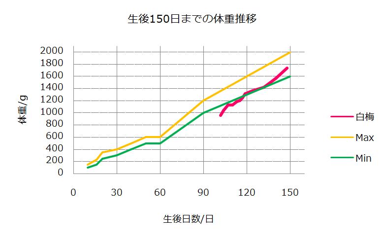 f:id:white-plum:20150416023425p:plain