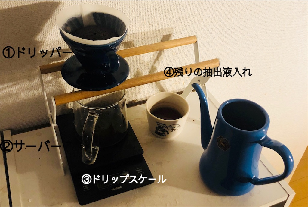 f:id:white_coffee:20190613140103j:image
