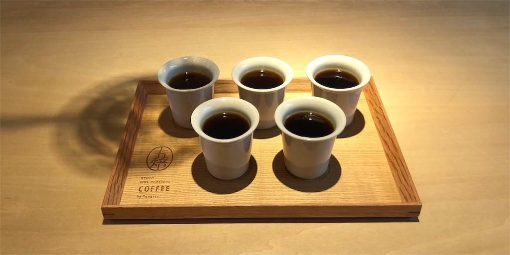 f:id:white_coffee:20190620110837j:image
