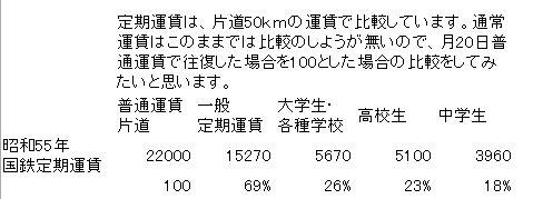 f:id:whitecat_kat:20170126140125j:plain