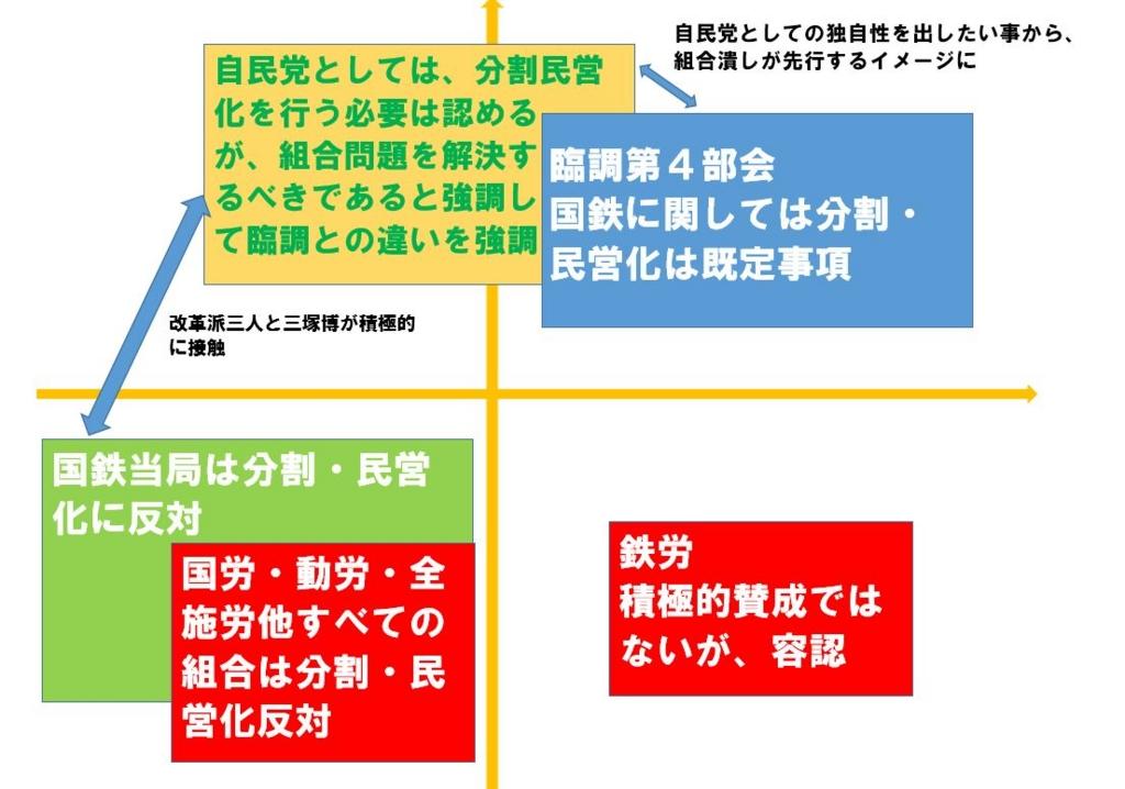f:id:whitecat_kat:20170315133400j:plain