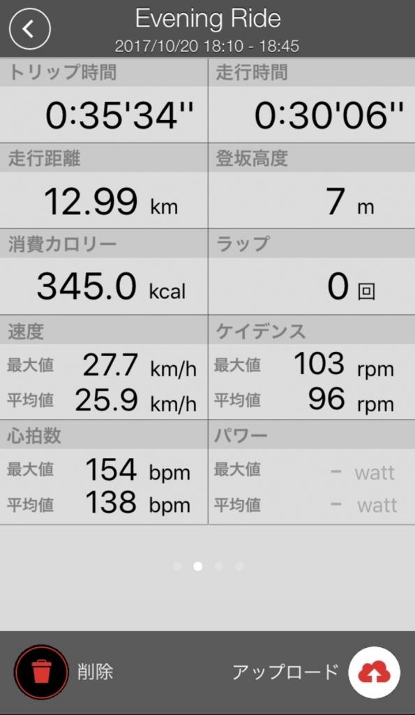 f:id:whitecollarcyclist:20171021125614j:plain