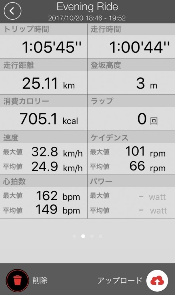 f:id:whitecollarcyclist:20171021125802j:plain
