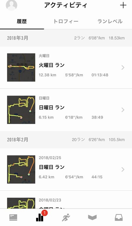 f:id:whitecollarcyclist:20180307120225j:plain