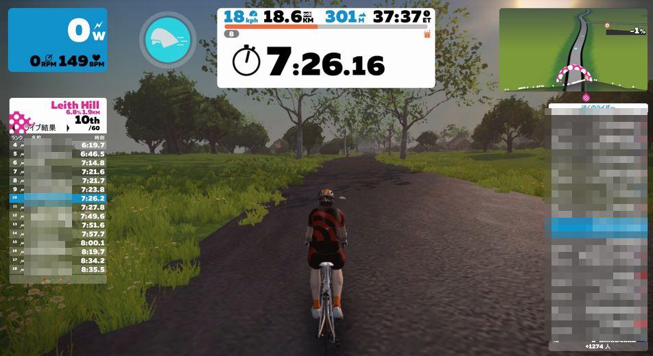 f:id:whitecollarcyclist:20180730142033j:plain