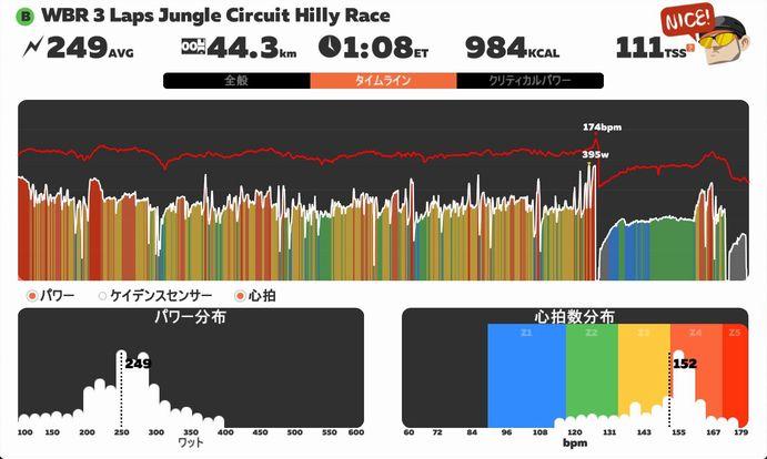 f:id:whitecollarcyclist:20180815214125j:plain