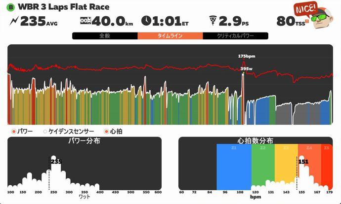 f:id:whitecollarcyclist:20180827113954j:plain