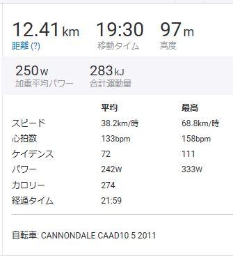 f:id:whitecollarcyclist:20180908220652j:plain