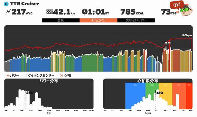 f:id:whitecollarcyclist:20180919002342j:plain