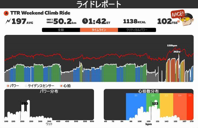 f:id:whitecollarcyclist:20181010005954j:plain