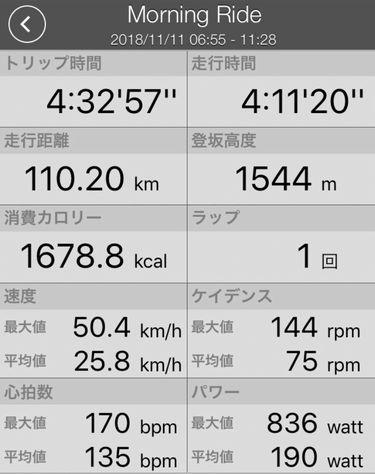 f:id:whitecollarcyclist:20181112183131j:plain