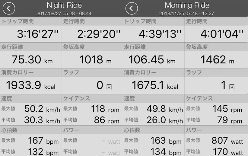 f:id:whitecollarcyclist:20181128165441j:plain