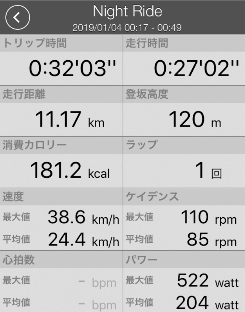 f:id:whitecollarcyclist:20190106104946j:image