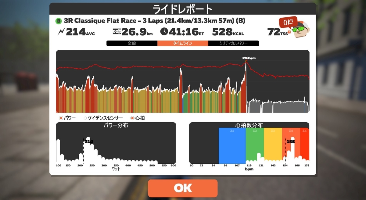 f:id:whitecollarcyclist:20190516082101j:plain