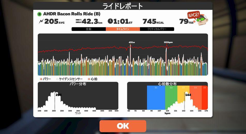 f:id:whitecollarcyclist:20190712085117j:plain
