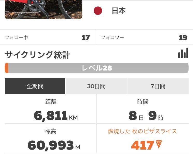 f:id:whitecollarcyclist:20190905101447p:plain
