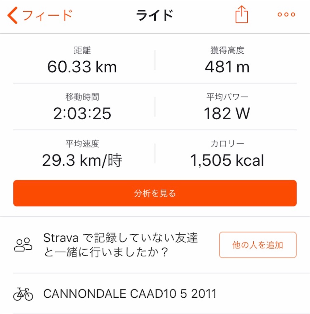 f:id:whitecollarcyclist:20191109132605j:image