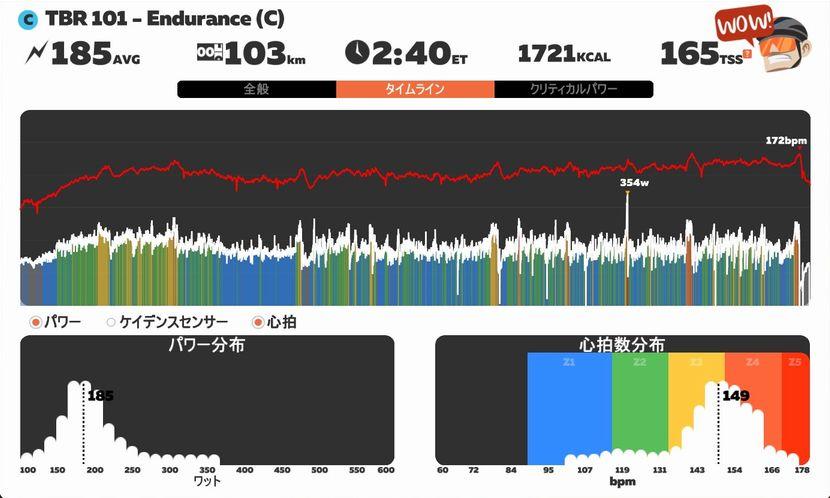 f:id:whitecollarcyclist:20200420135821j:plain