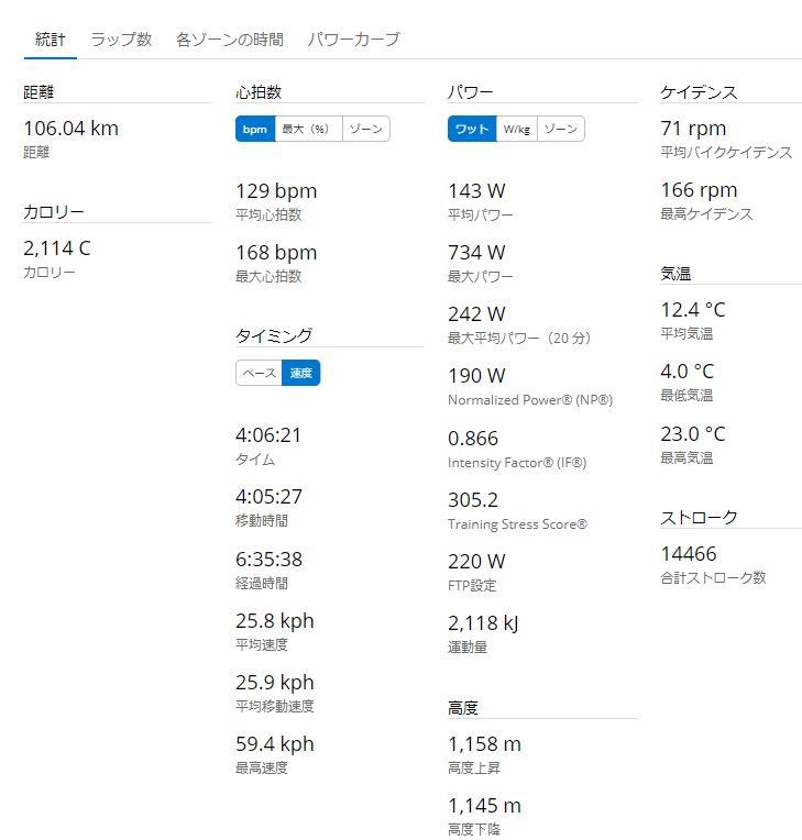 f:id:whitecollarcyclist:20201027165842j:plain