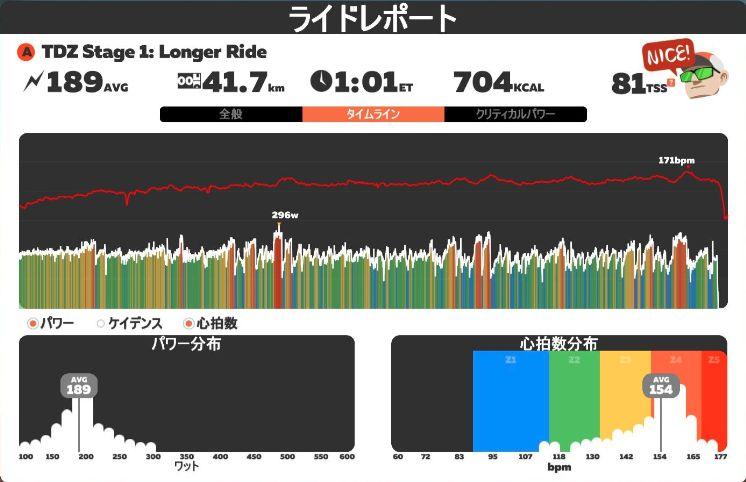 f:id:whitecollarcyclist:20210112115107j:plain