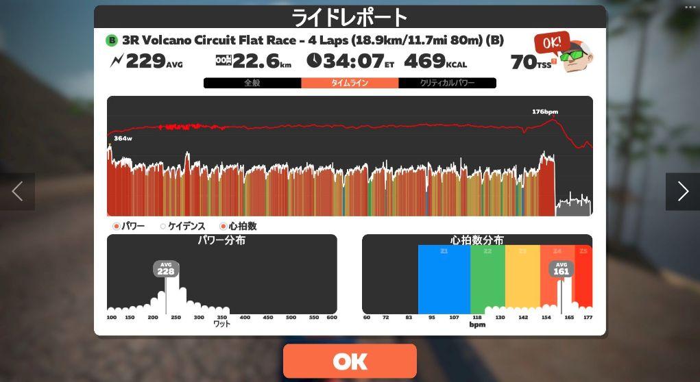 f:id:whitecollarcyclist:20210125115746j:plain