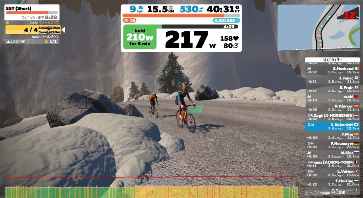 f:id:whitecollarcyclist:20210201145808j:plain