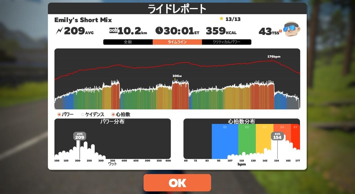 f:id:whitecollarcyclist:20210201145854j:plain