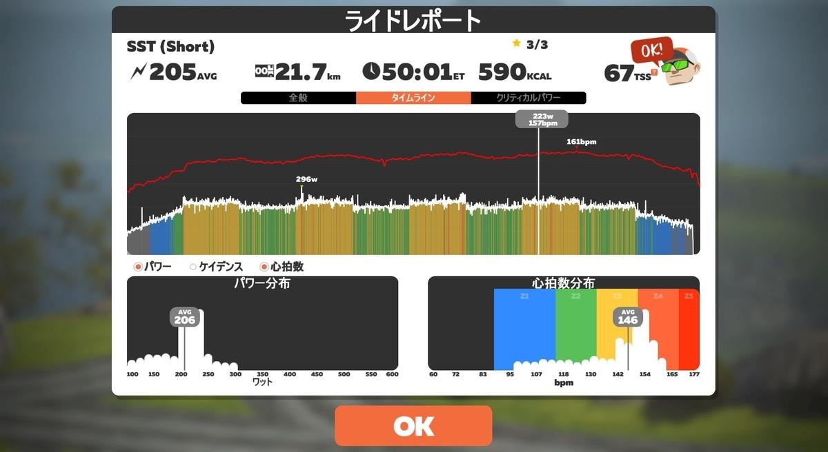 f:id:whitecollarcyclist:20210201150052j:plain