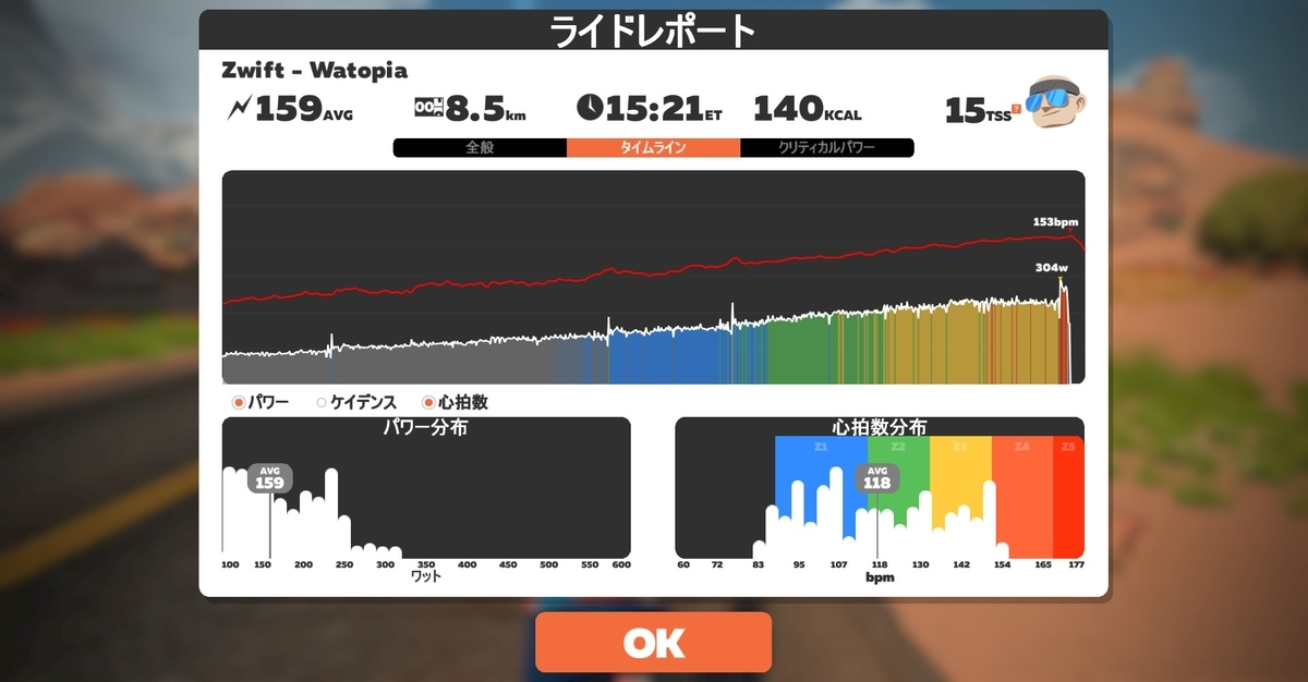 f:id:whitecollarcyclist:20210201154128j:plain