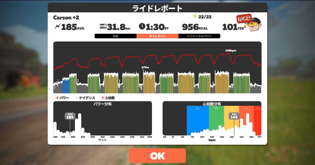 f:id:whitecollarcyclist:20210301114327j:plain