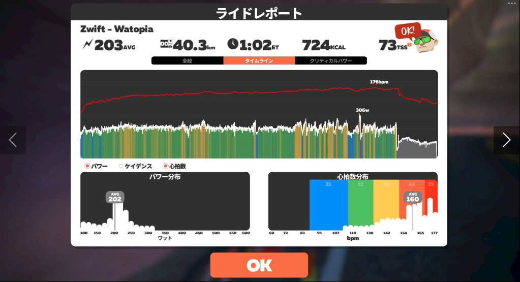 f:id:whitecollarcyclist:20210301115931j:plain