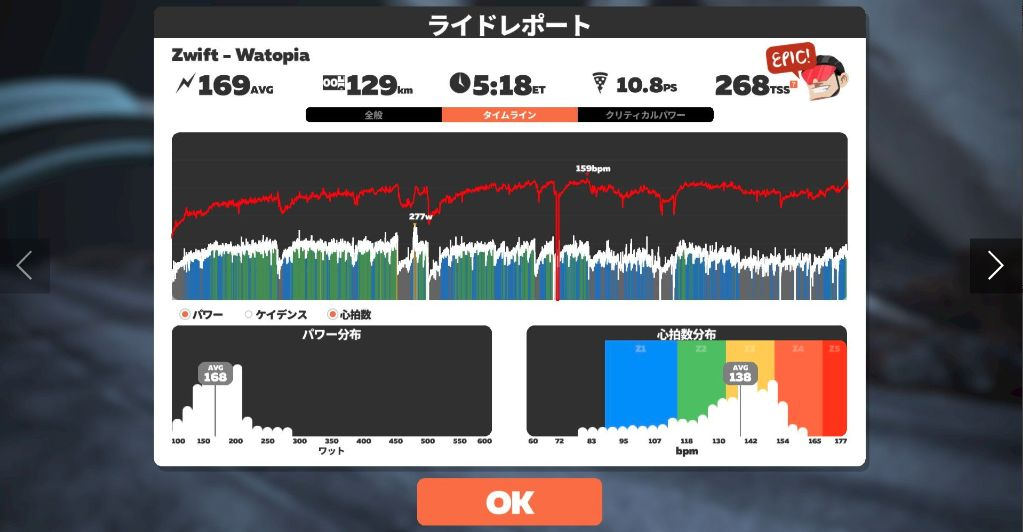 f:id:whitecollarcyclist:20210308114412j:plain