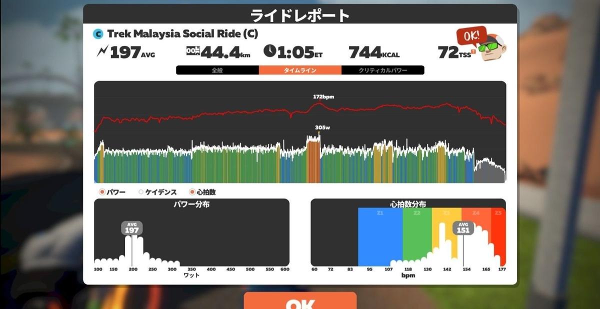 f:id:whitecollarcyclist:20210415095241j:plain