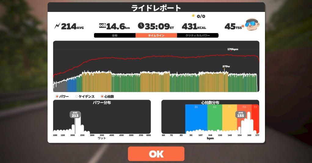 f:id:whitecollarcyclist:20210416160258j:plain