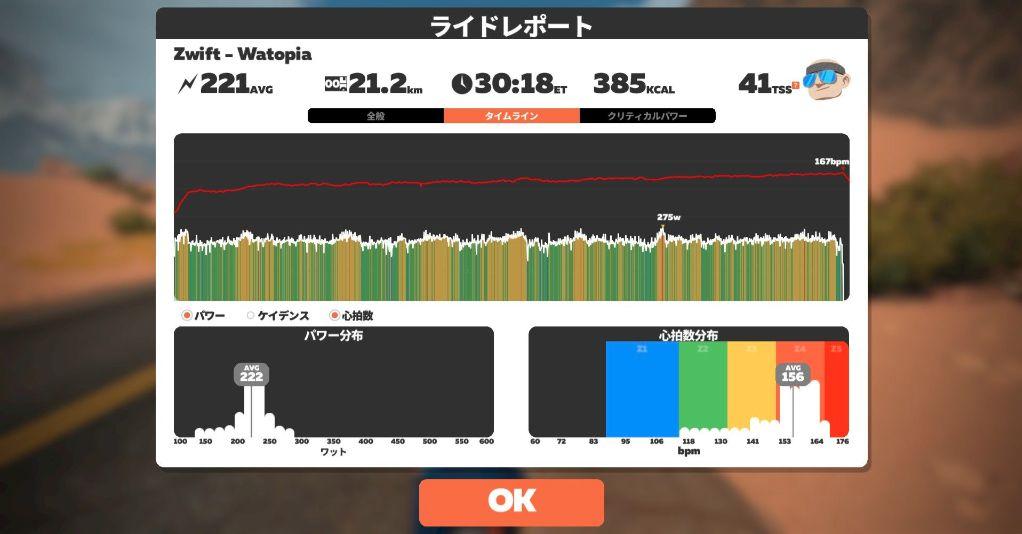 f:id:whitecollarcyclist:20210513084711j:plain