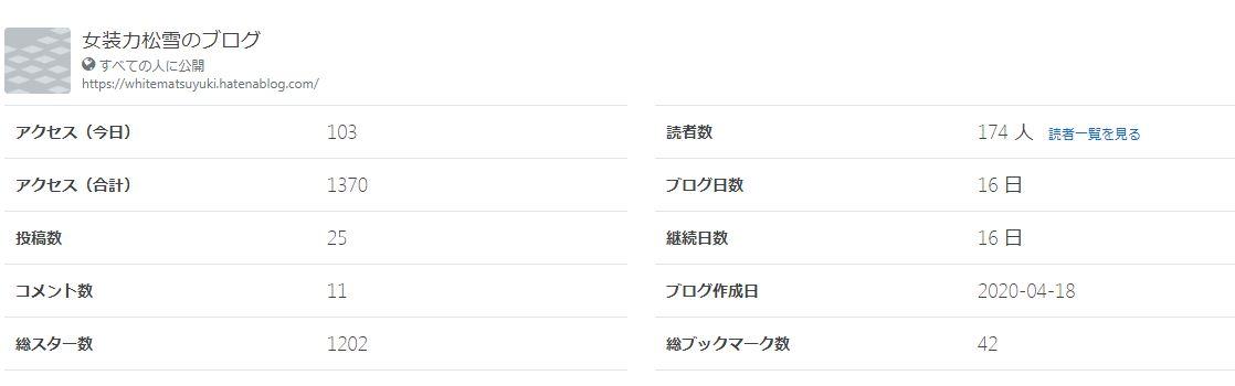f:id:whitematsuyuki:20200512143526j:plain