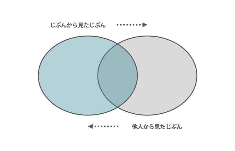 f:id:who-me:20200308101121j:plain