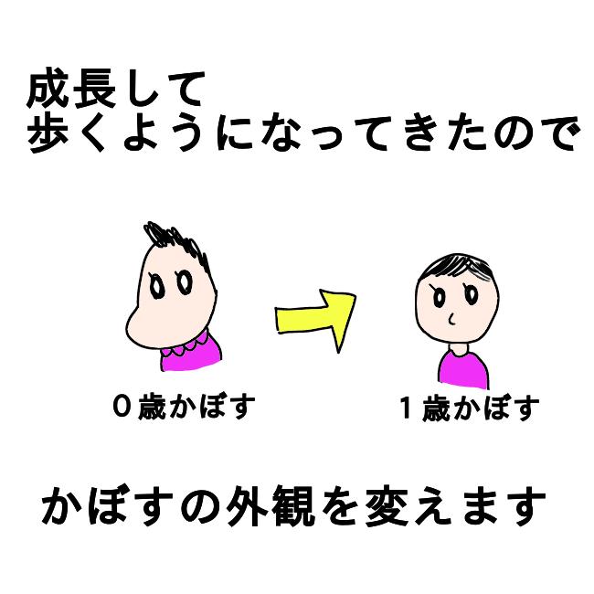 f:id:wide-tree:20210324224227p:plain