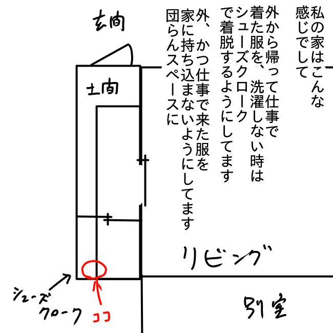 f:id:wide-tree:20210617215155p:plain