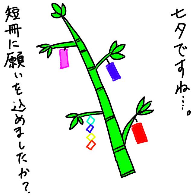 f:id:wide-tree:20210706222540p:plain