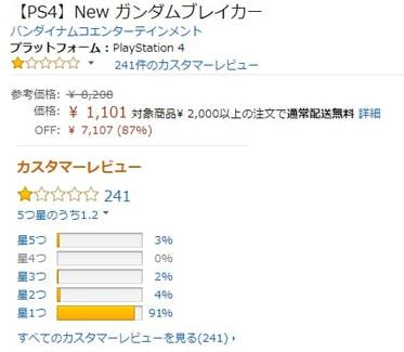 日本のアマゾンにおけるNewガンダムブレイカーの評価レビュー