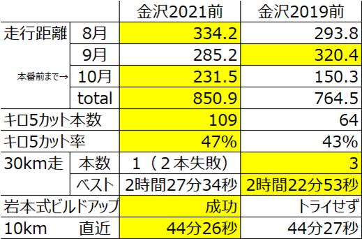 f:id:wild-o-blue:20211027212253p:plain