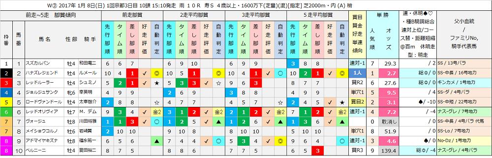 f:id:win11223:20170114034627p:plain