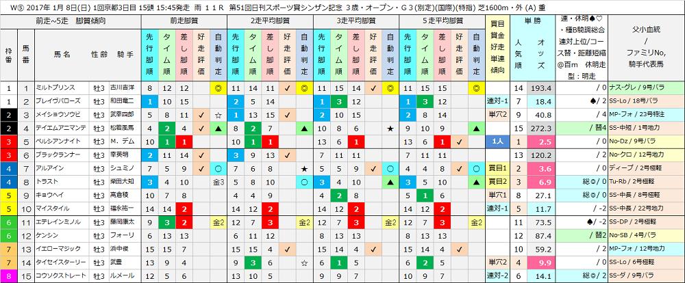 f:id:win11223:20170114035001p:plain