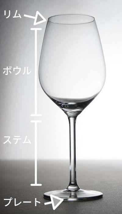 ワイングラス 名前 パーツ